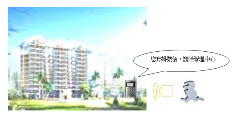 社區信件自動通知系統示意圖